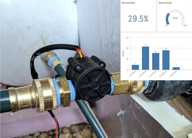 El medidor de flujo de agua conoce el nivel del tanque