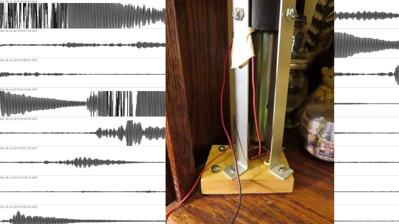 El sensor sísmico simple personaliza la detección de terremotos