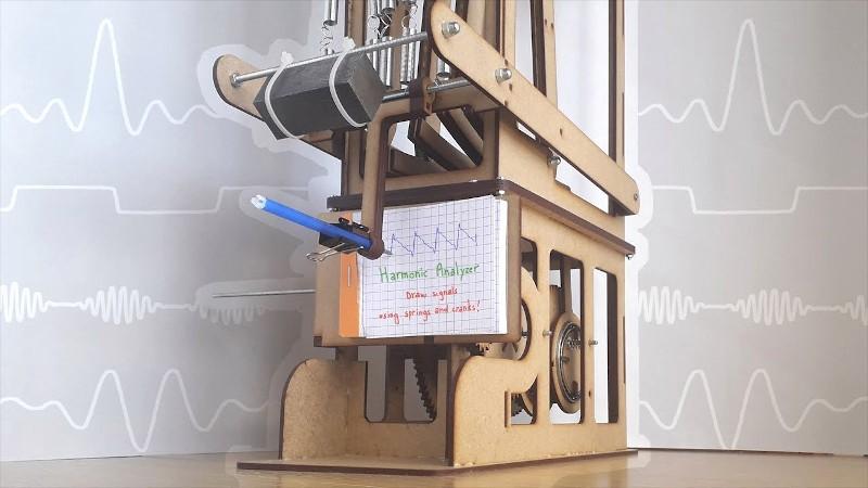 El analizador de armónicos lo hace con manivelas y engranajes