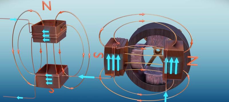 Campos magnéticos giratorios, explicado
