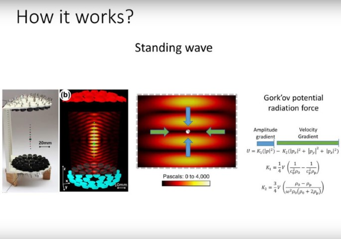 Uso de la levitación acústica para aplicaciones más nuevas