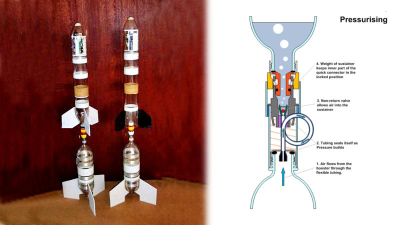 Construye tus propios cohetes de agua de dos etapas