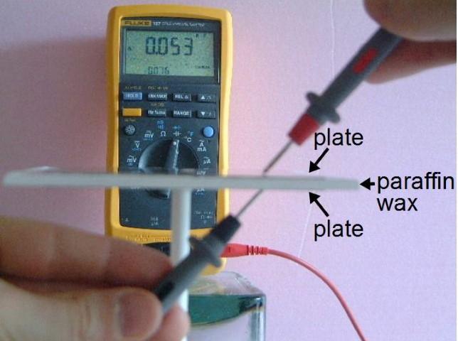 Cómo medir la constante dieléctrica para condensadores de bricolaje